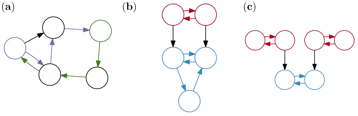 https://static-content.springer.com/image/art%3A10.1186%2F2190-8567-2-1/MediaObjects/13408_2011_Article_13_Fig10_HTML.jpg