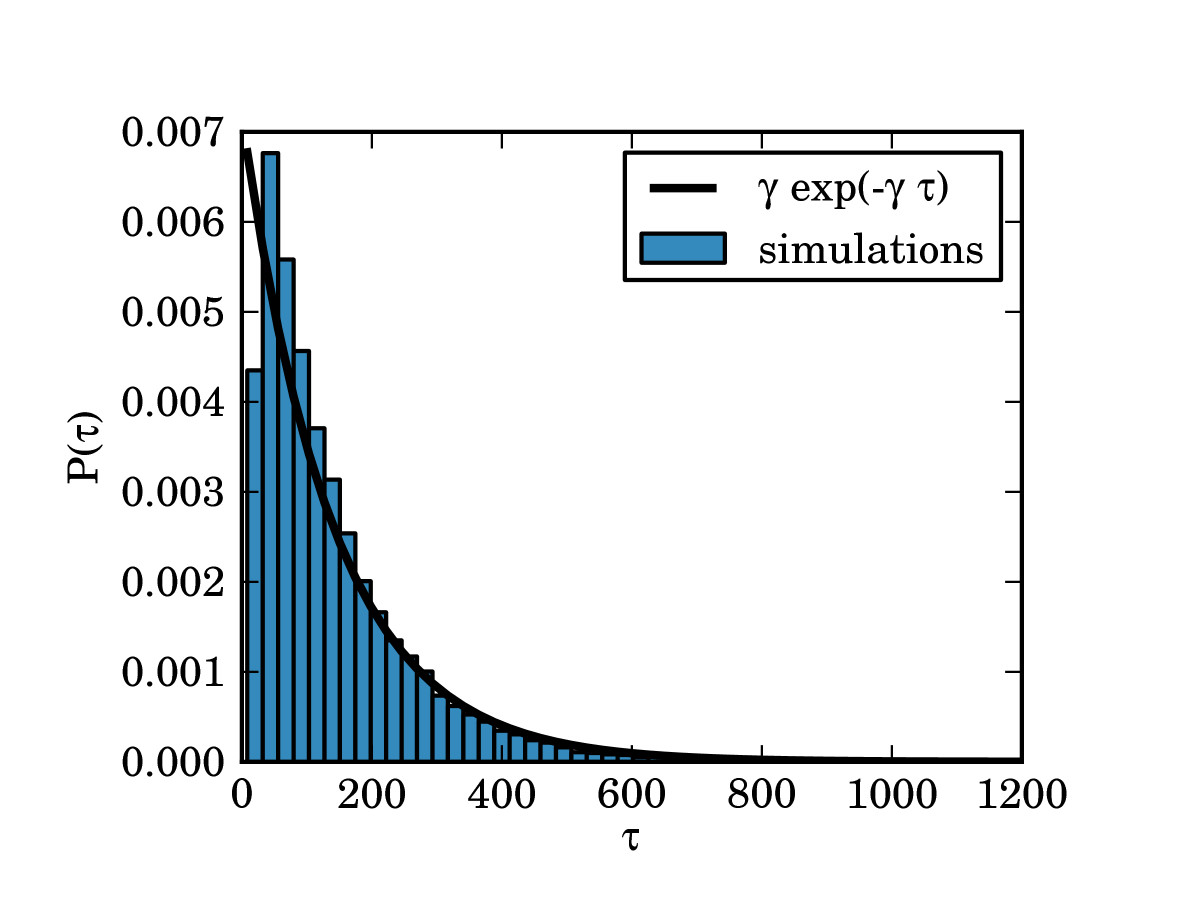 https://static-content.springer.com/image/art%3A10.1186%2F2190-8567-2-1/MediaObjects/13408_2011_Article_13_Fig12_HTML.jpg