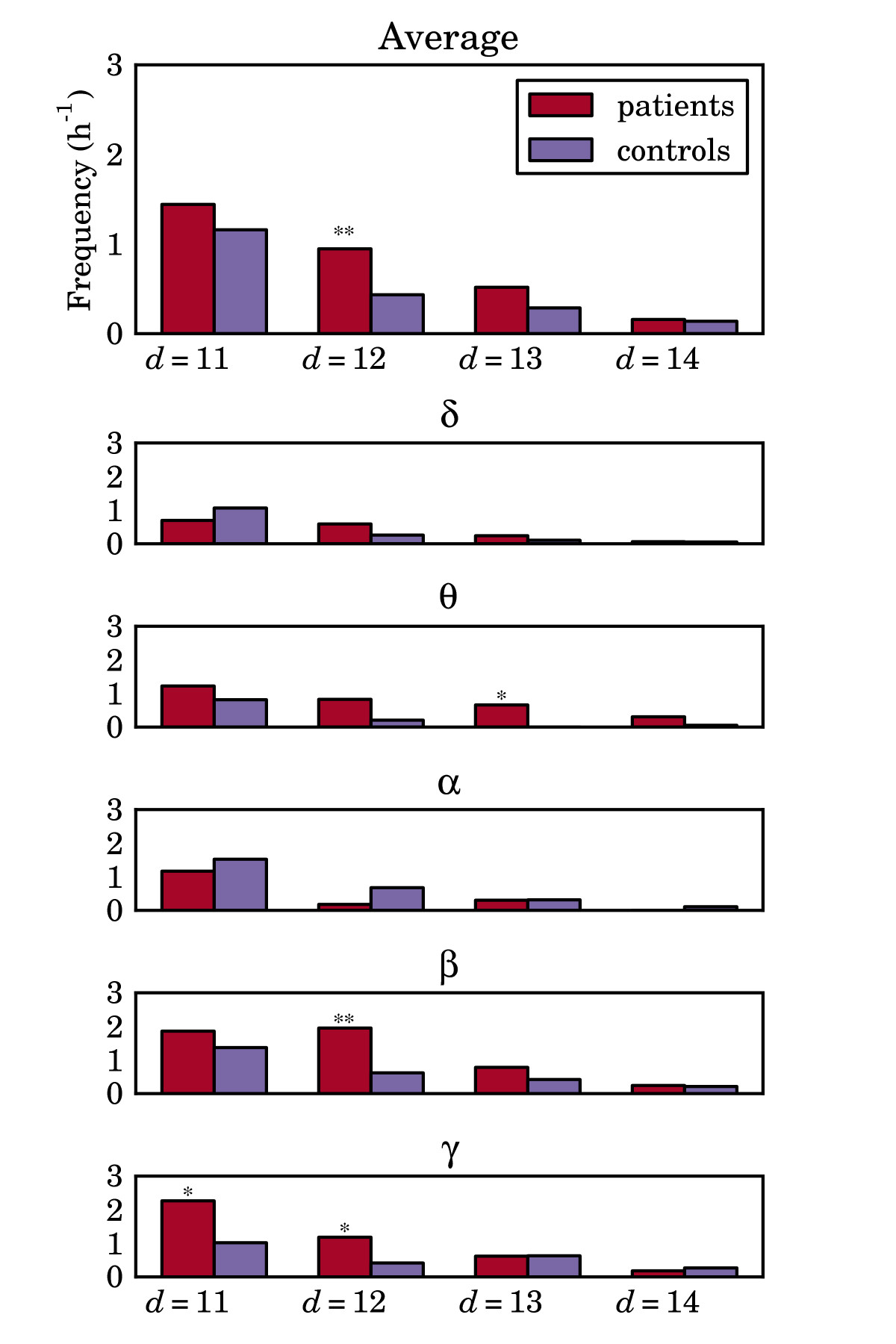 https://static-content.springer.com/image/art%3A10.1186%2F2190-8567-2-1/MediaObjects/13408_2011_Article_13_Fig8_HTML.jpg