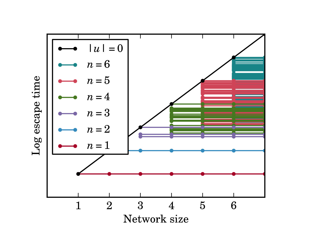 https://static-content.springer.com/image/art%3A10.1186%2F2190-8567-2-1/MediaObjects/13408_2011_Article_13_Fig9_HTML.jpg