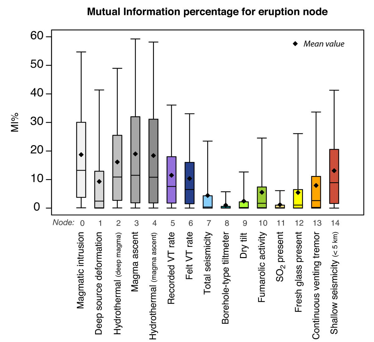 https://static-content.springer.com/image/art%3A10.1186%2F2191-5040-3-3/MediaObjects/13617_2013_Article_11_Fig8_HTML.jpg