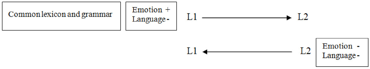 https://static-content.springer.com/image/art%3A10.1186%2F2191-5059-3-9/MediaObjects/13616_2013_Article_17_Fig2_HTML.jpg