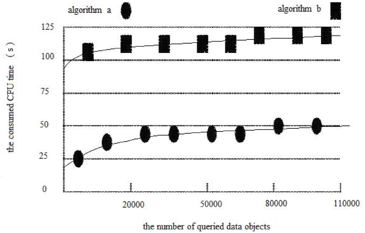 https://static-content.springer.com/image/art%3A10.1186%2F2192-1121-1-10/MediaObjects/13678_2012_Article_11_Fig3_HTML.jpg