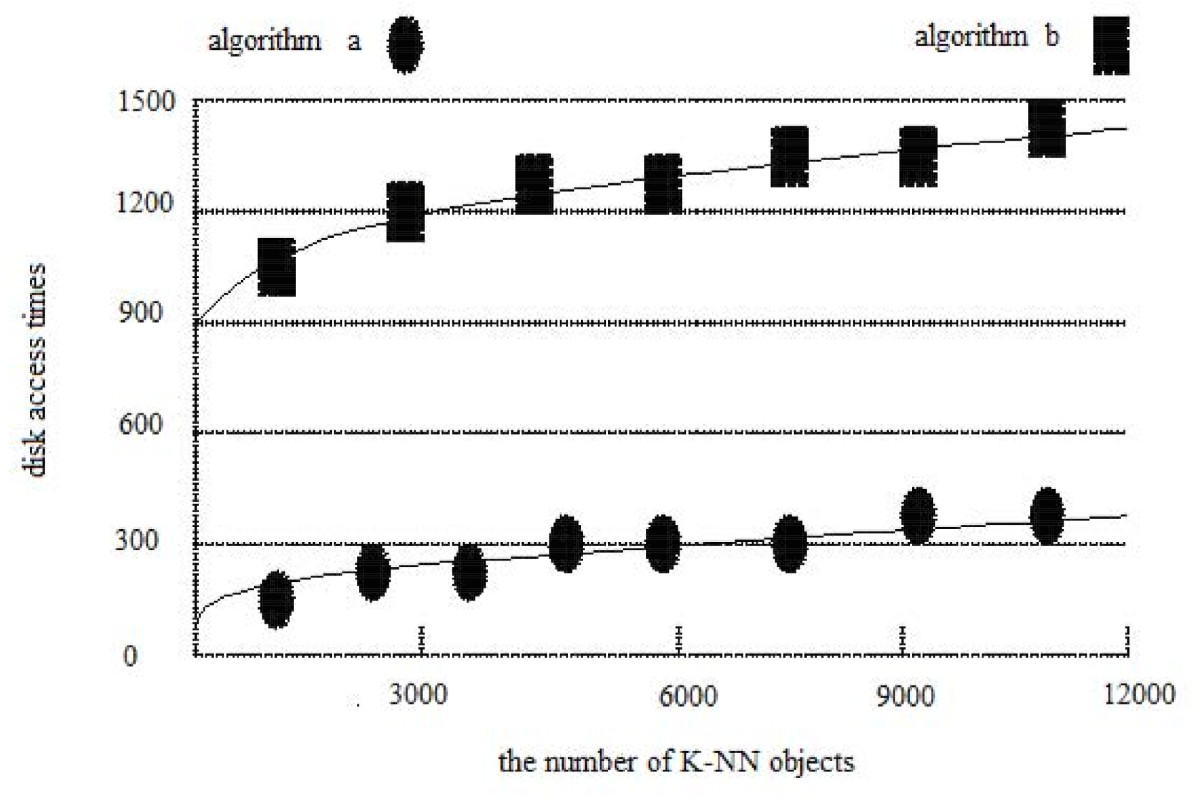 https://static-content.springer.com/image/art%3A10.1186%2F2192-1121-1-10/MediaObjects/13678_2012_Article_11_Fig4_HTML.jpg