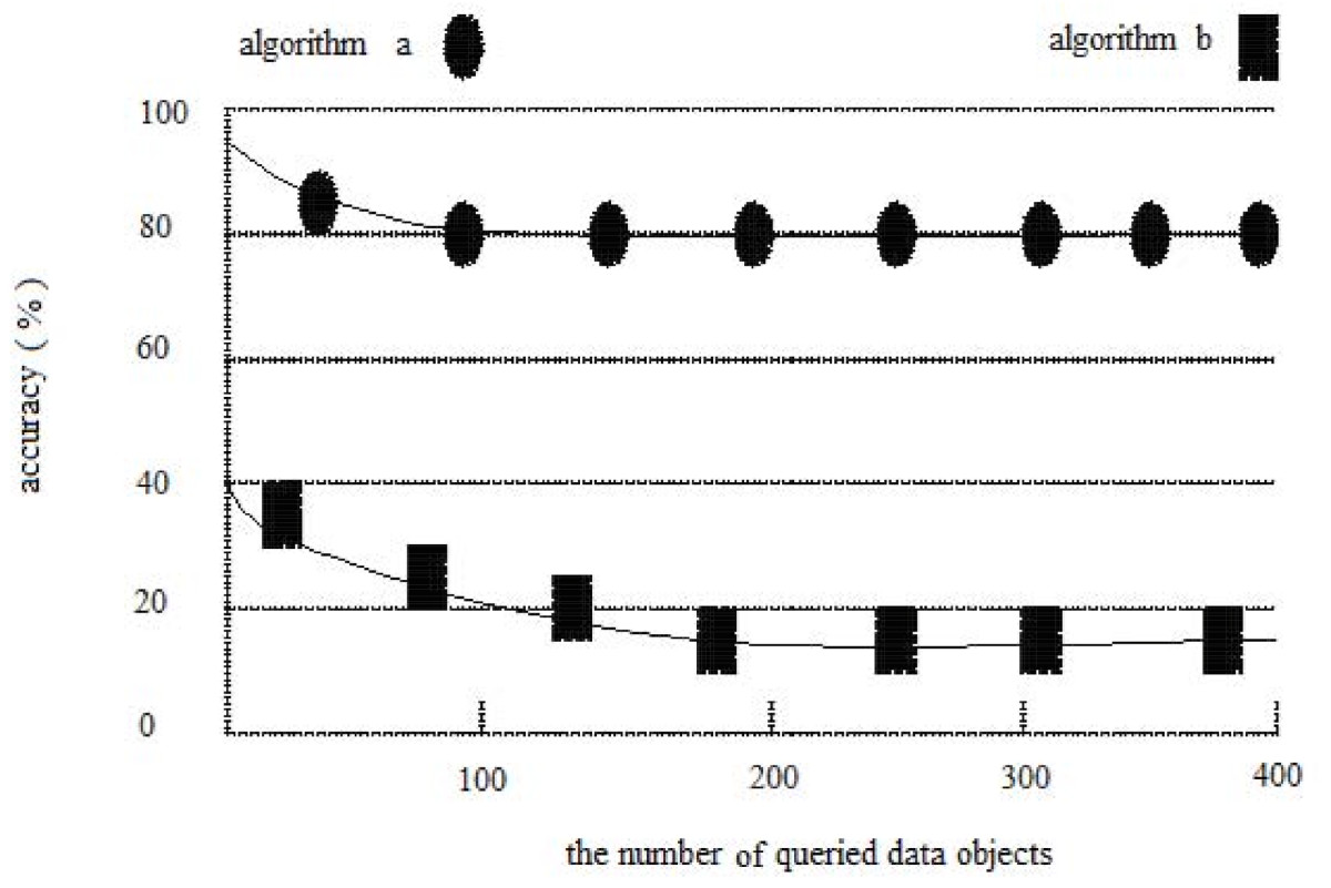 https://static-content.springer.com/image/art%3A10.1186%2F2192-1121-1-10/MediaObjects/13678_2012_Article_11_Fig5_HTML.jpg