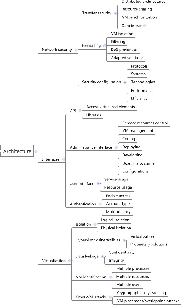 https://static-content.springer.com/image/art%3A10.1186%2F2192-113X-1-11/MediaObjects/13677_2012_Article_10_Fig2_HTML.jpg