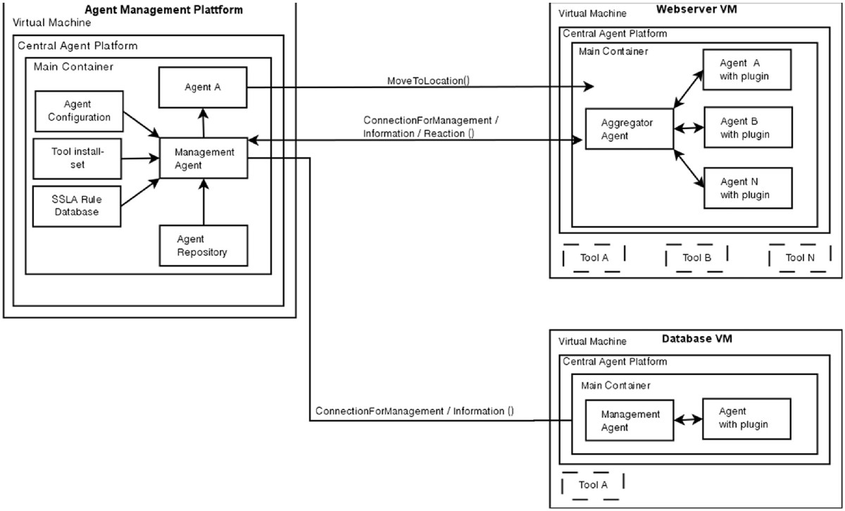 https://static-content.springer.com/image/art%3A10.1186%2F2192-113X-1-9/MediaObjects/13677_2012_Article_13_Fig4_HTML.jpg