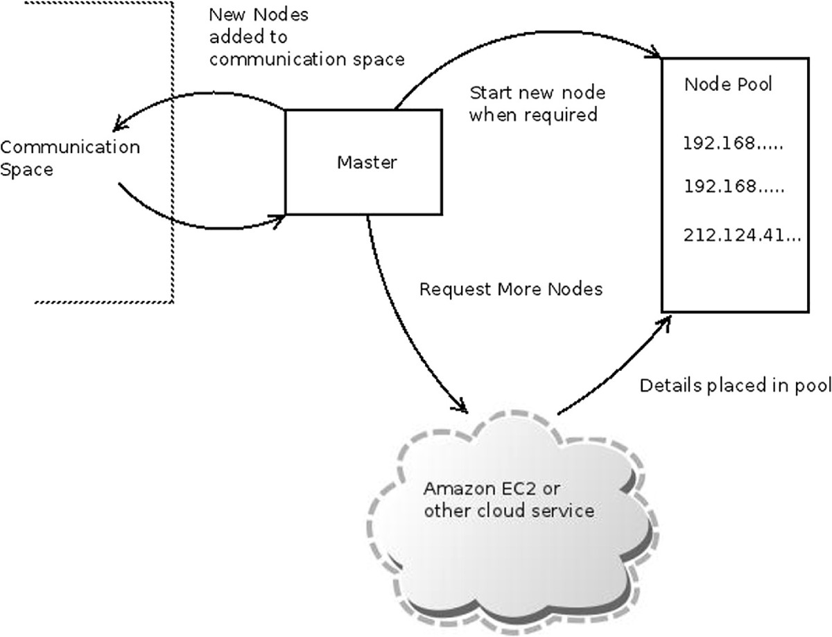 https://static-content.springer.com/image/art%3A10.1186%2F2192-113X-2-8/MediaObjects/13677_2012_Article_30_Fig12_HTML.jpg