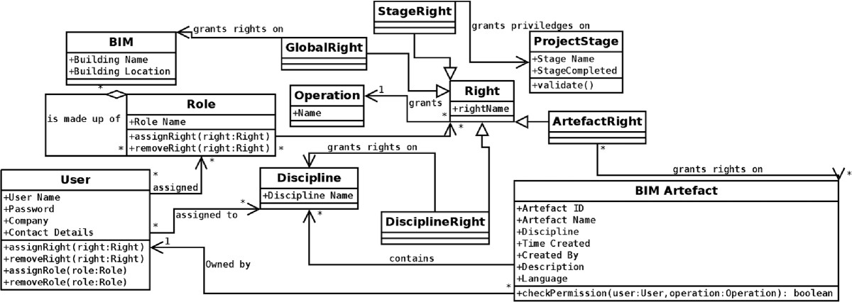 https://static-content.springer.com/image/art%3A10.1186%2F2192-113X-2-8/MediaObjects/13677_2012_Article_30_Fig4_HTML.jpg