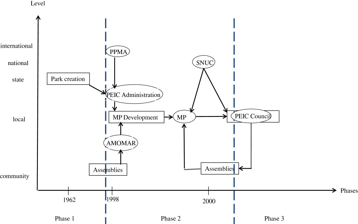 https://static-content.springer.com/image/art%3A10.1186%2F2192-1709-3-6/MediaObjects/13717_2013_Article_51_Fig2_HTML.jpg