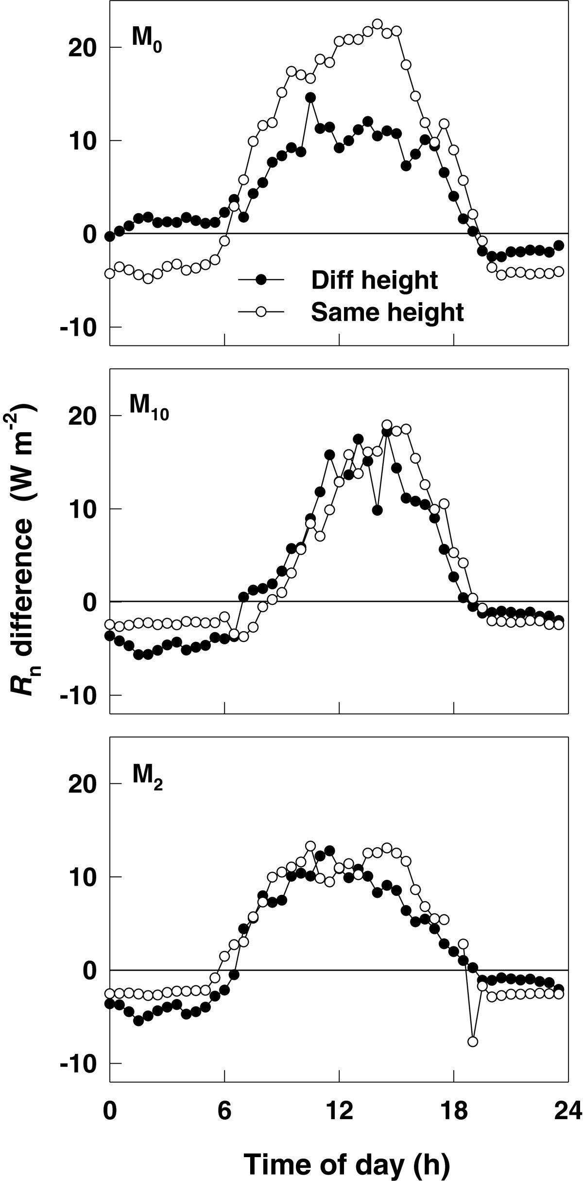 https://static-content.springer.com/image/art%3A10.1186%2F2192-1709-3-7/MediaObjects/13717_2014_Article_52_Fig6_HTML.jpg