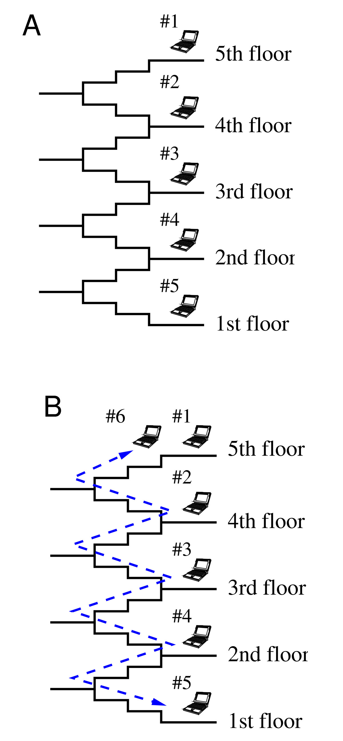 https://static-content.springer.com/image/art%3A10.1186%2F2192-1962-1-3/MediaObjects/13673_2011_Article_2_Fig3_HTML.jpg