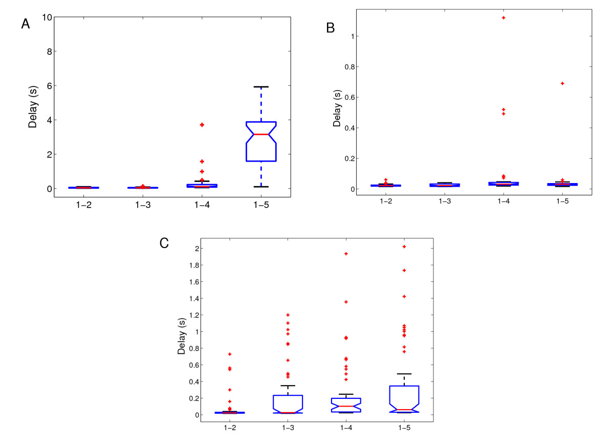 https://static-content.springer.com/image/art%3A10.1186%2F2192-1962-1-3/MediaObjects/13673_2011_Article_2_Fig5_HTML.jpg