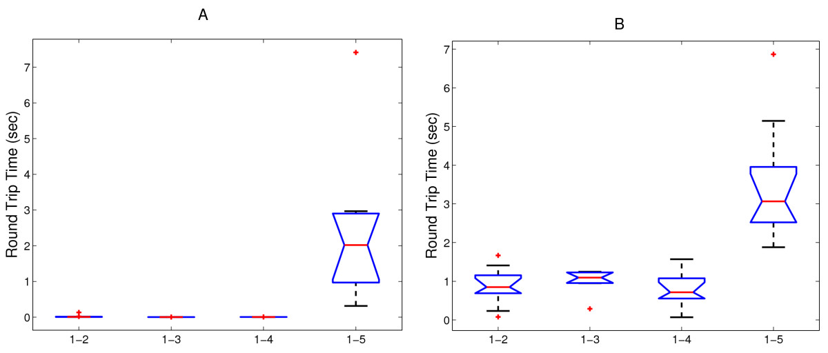 https://static-content.springer.com/image/art%3A10.1186%2F2192-1962-1-3/MediaObjects/13673_2011_Article_2_Fig6_HTML.jpg