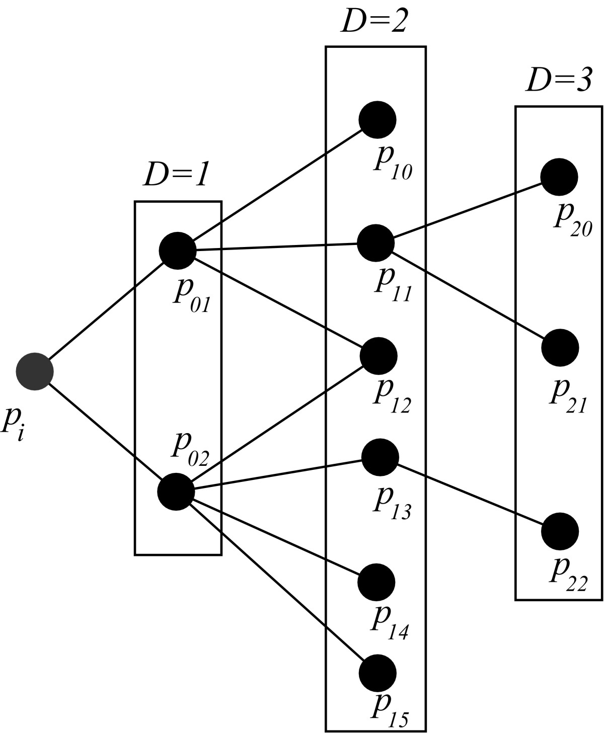 https://static-content.springer.com/image/art%3A10.1186%2F2192-1962-1-6/MediaObjects/13673_2011_Article_5_Fig10_HTML.jpg
