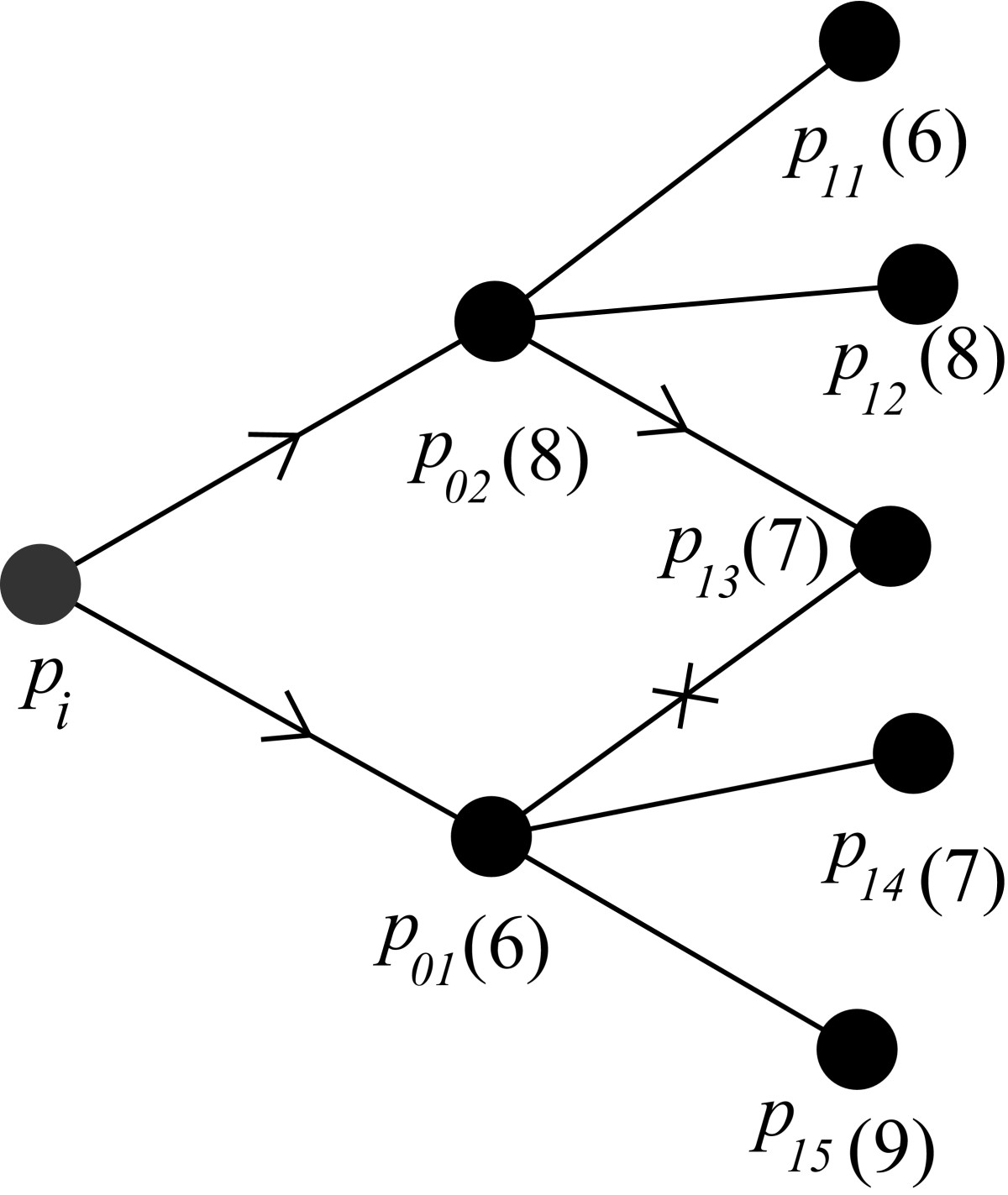 https://static-content.springer.com/image/art%3A10.1186%2F2192-1962-1-6/MediaObjects/13673_2011_Article_5_Fig11_HTML.jpg