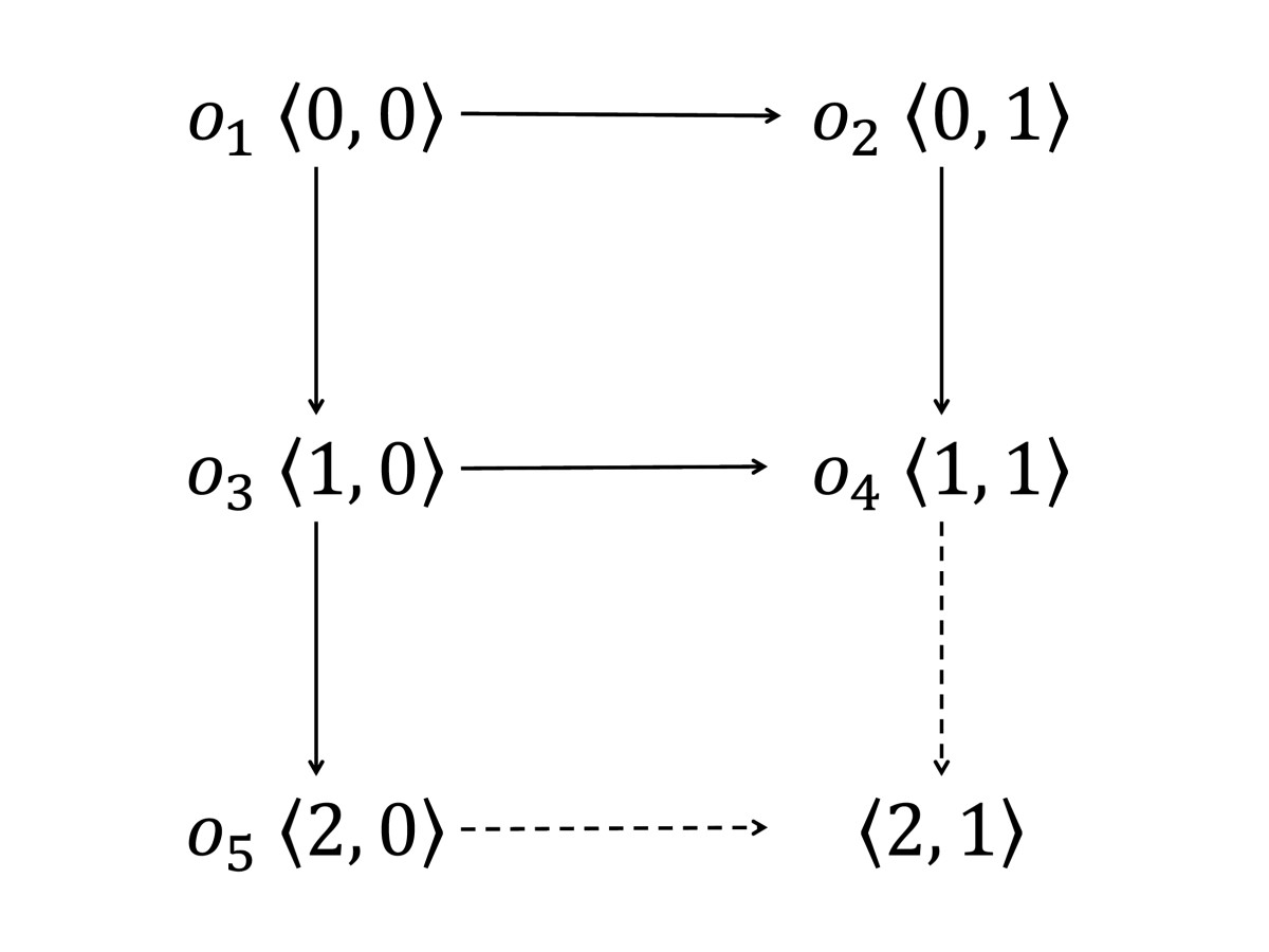 https://static-content.springer.com/image/art%3A10.1186%2F2192-1962-2-11/MediaObjects/13673_2011_Article_17_Fig4_HTML.jpg