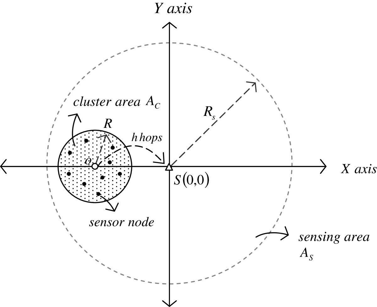 https://static-content.springer.com/image/art%3A10.1186%2F2192-1962-2-13/MediaObjects/13673_2011_Article_19_Fig1_HTML.jpg