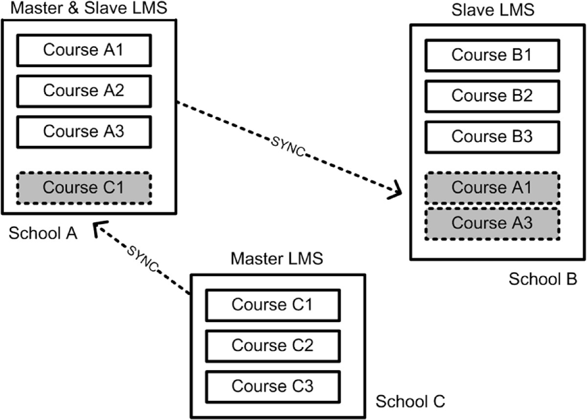 https://static-content.springer.com/image/art%3A10.1186%2F2192-1962-2-17/MediaObjects/13673_2011_Article_24_Fig2_HTML.jpg