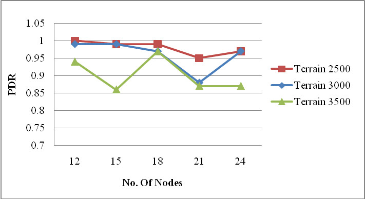 https://static-content.springer.com/image/art%3A10.1186%2F2192-1962-2-3/MediaObjects/13673_2011_Article_9_Fig7_HTML.jpg