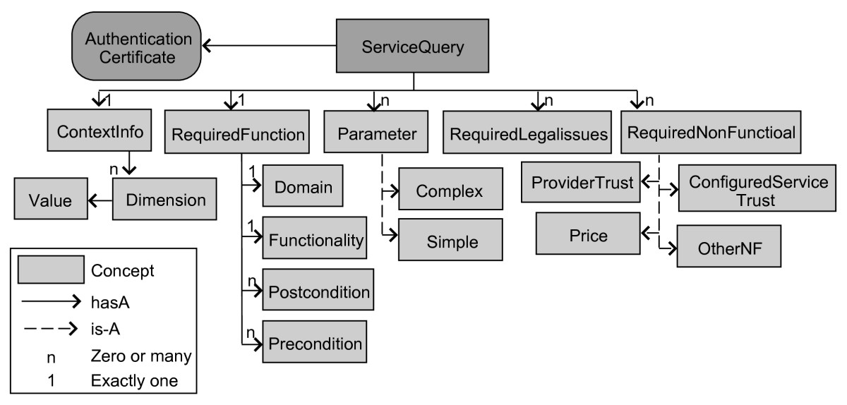 https://static-content.springer.com/image/art%3A10.1186%2F2192-1962-3-1/MediaObjects/13673_2012_Article_26_Fig2_HTML.jpg