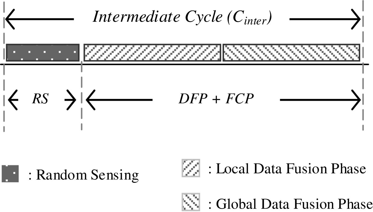 https://static-content.springer.com/image/art%3A10.1186%2F2192-1962-3-13/MediaObjects/13673_2013_Article_37_Fig2_HTML.jpg