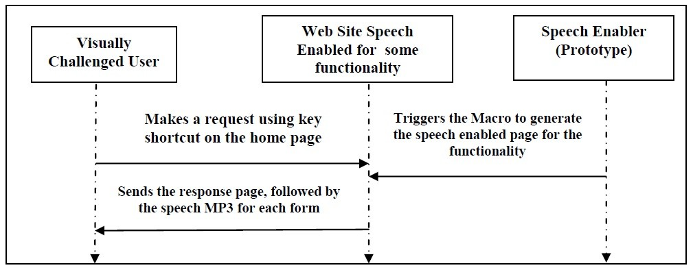 https://static-content.springer.com/image/art%3A10.1186%2F2192-1962-3-21/MediaObjects/13673_2012_Article_43_Fig2_HTML.jpg