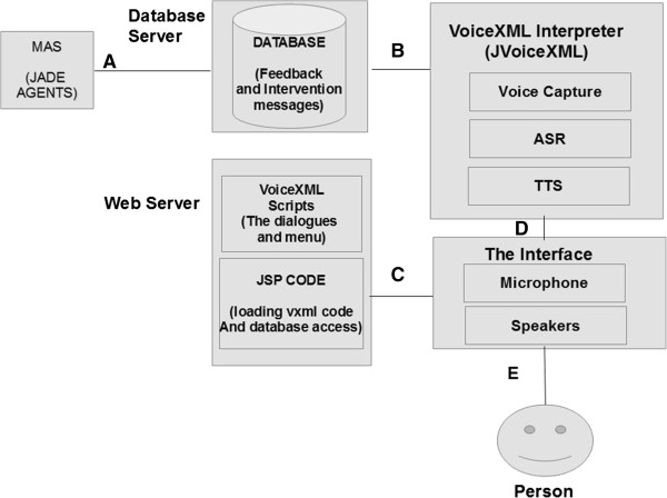 https://static-content.springer.com/image/art%3A10.1186%2F2192-1962-4-1/MediaObjects/13673_2013_Article_46_Fig7_HTML.jpg