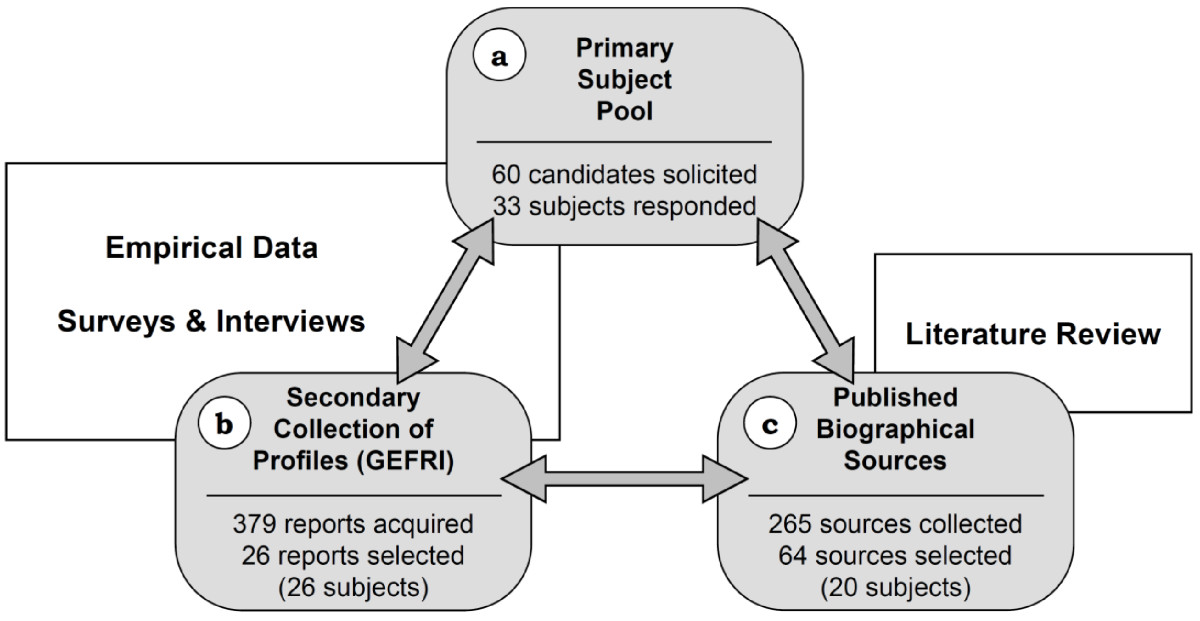 https://static-content.springer.com/image/art%3A10.1186%2F2192-5372-2-1/MediaObjects/13731_2013_Article_7_Fig6_HTML.jpg
