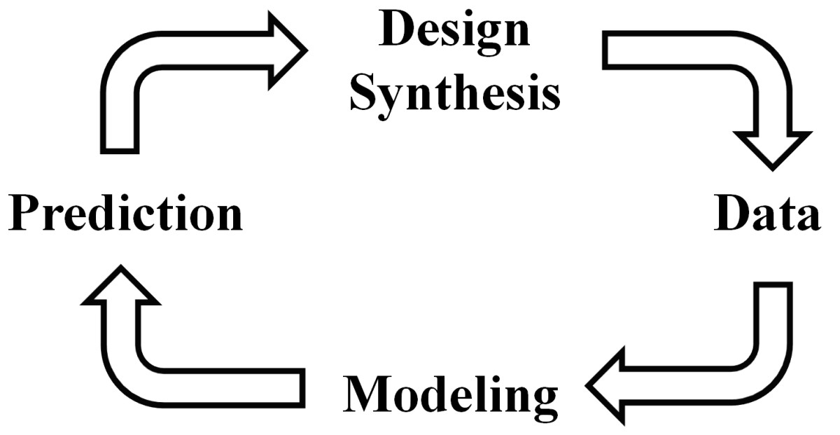 https://static-content.springer.com/image/art%3A10.1186%2F2193-1801-2-140/MediaObjects/40064_2013_Article_197_Fig5_HTML.jpg