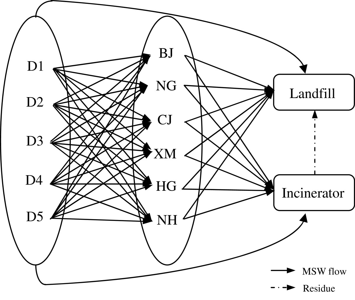 https://static-content.springer.com/image/art%3A10.1186%2F2193-2697-1-7/MediaObjects/40068_2012_Article_8_Fig2_HTML.jpg