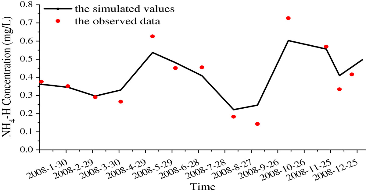 https://static-content.springer.com/image/art%3A10.1186%2F2193-2697-3-5/MediaObjects/40068_2013_Article_33_Fig8_HTML.jpg