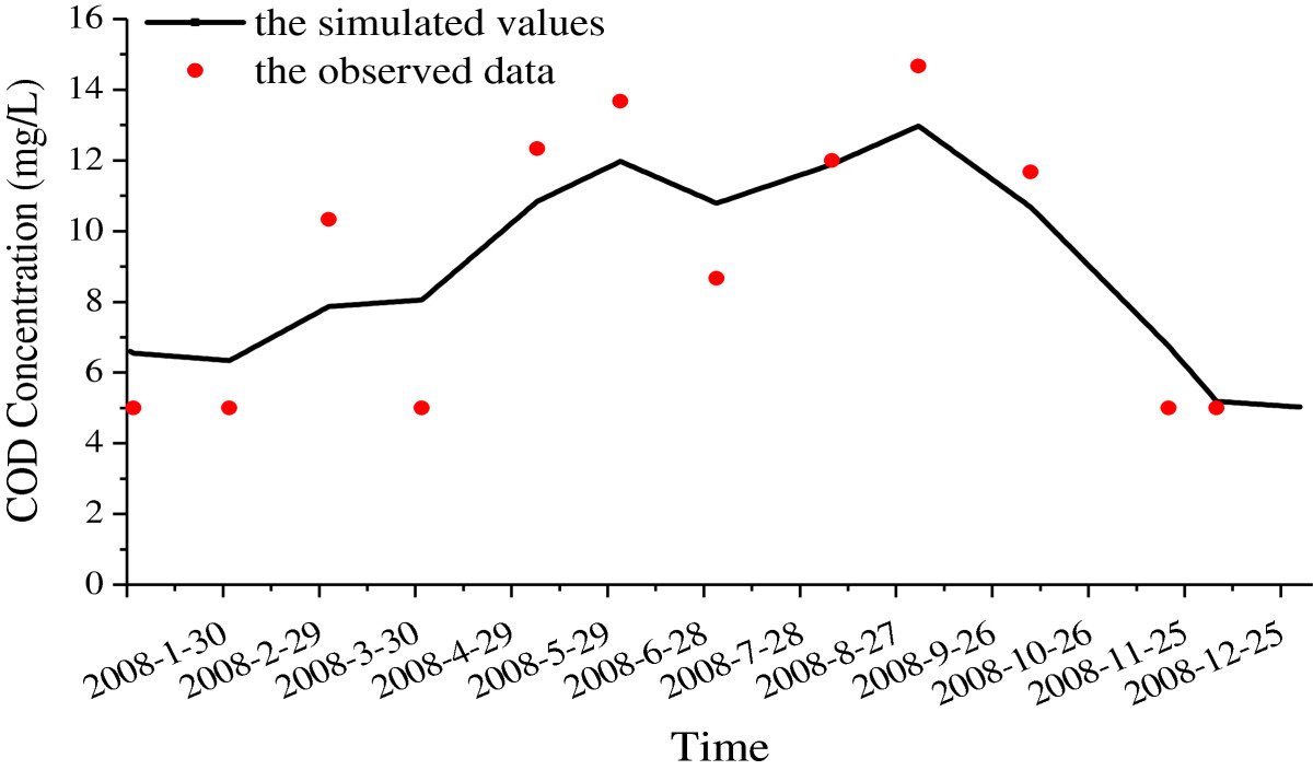 https://static-content.springer.com/image/art%3A10.1186%2F2193-2697-3-5/MediaObjects/40068_2013_Article_33_Fig9_HTML.jpg