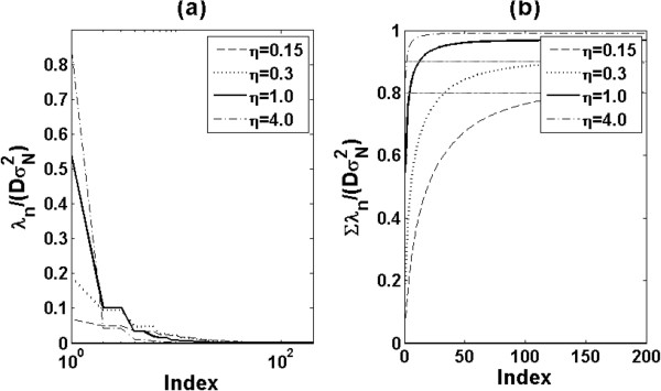 https://static-content.springer.com/image/art%3A10.1186%2F2193-2697-3-9/MediaObjects/40068_2013_Article_30_Fig1_HTML.jpg