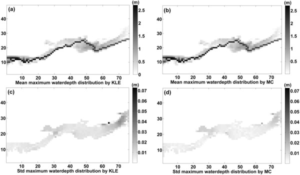 https://static-content.springer.com/image/art%3A10.1186%2F2193-2697-3-9/MediaObjects/40068_2013_Article_30_Fig4_HTML.jpg