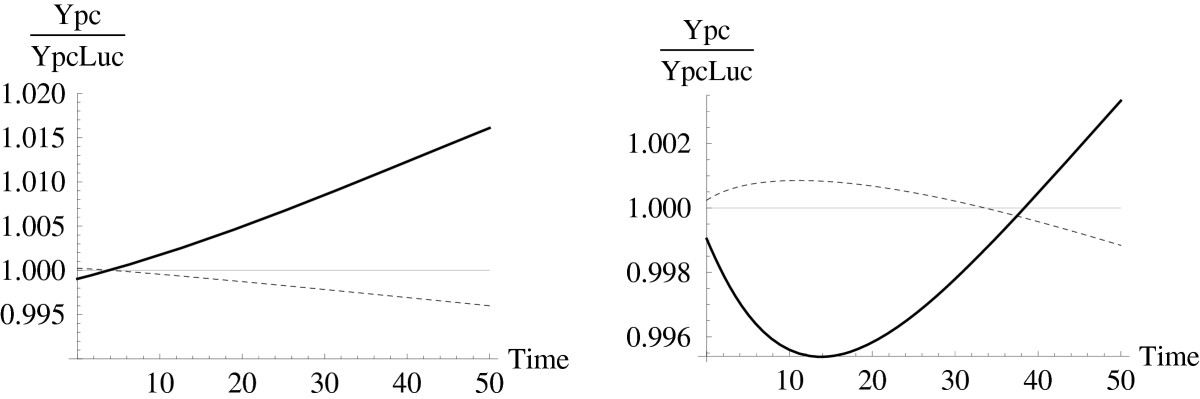 https://static-content.springer.com/image/art%3A10.1186%2F2193-9012-2-3/MediaObjects/40174_2012_Article_12_Fig1_HTML.jpg
