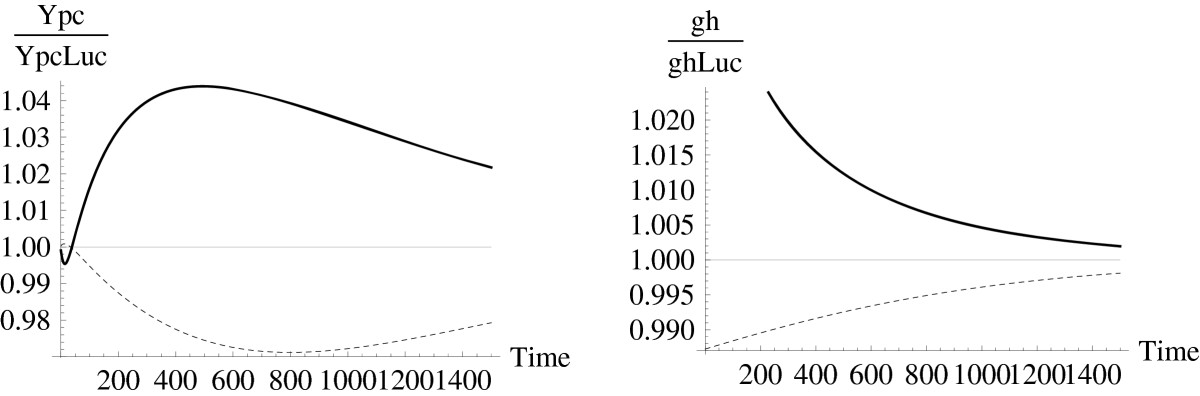 https://static-content.springer.com/image/art%3A10.1186%2F2193-9012-2-3/MediaObjects/40174_2012_Article_12_Fig2_HTML.jpg