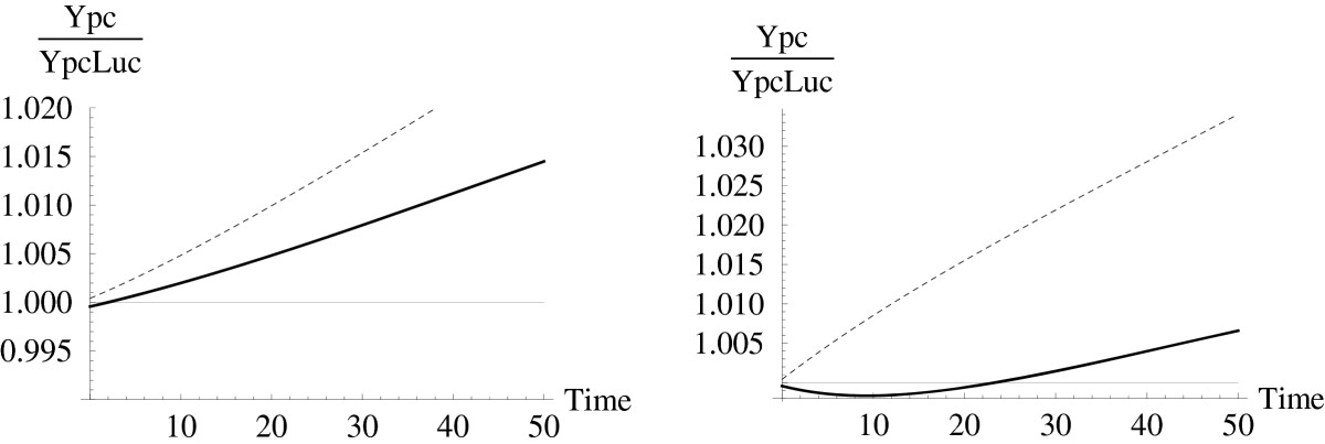 https://static-content.springer.com/image/art%3A10.1186%2F2193-9012-2-3/MediaObjects/40174_2012_Article_12_Fig4_HTML.jpg