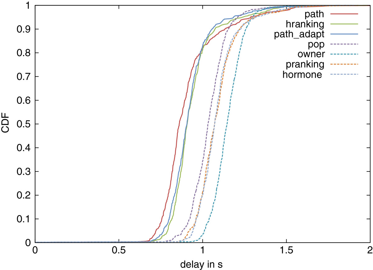 https://static-content.springer.com/image/art%3A10.1186%2F2194-3206-1-13/MediaObjects/40294_2012_Article_10_Fig4_HTML.jpg