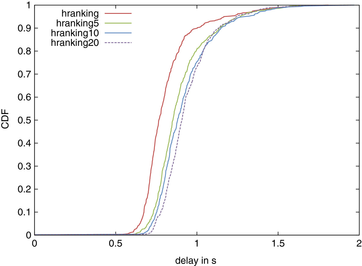 https://static-content.springer.com/image/art%3A10.1186%2F2194-3206-1-13/MediaObjects/40294_2012_Article_10_Fig8_HTML.jpg