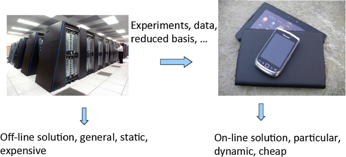 https://static-content.springer.com/image/art%3A10.1186%2F2194-3990-1-1/MediaObjects/40244_2012_Article_1_Fig1_HTML.jpg