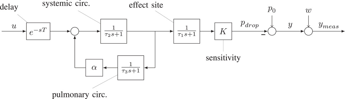 https://static-content.springer.com/image/art%3A10.1186%2F2194-3990-1-8/MediaObjects/40244_2013_Article_8_Fig1_HTML.jpg
