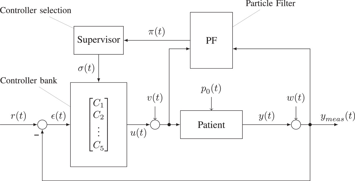 https://static-content.springer.com/image/art%3A10.1186%2F2194-3990-1-8/MediaObjects/40244_2013_Article_8_Fig2_HTML.jpg
