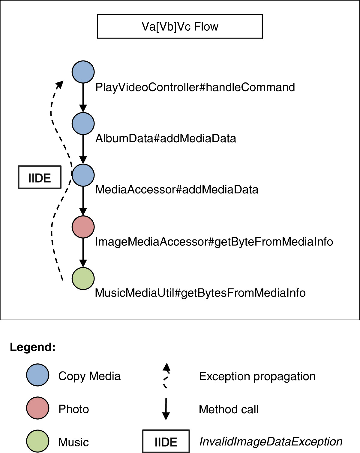 https://static-content.springer.com/image/art%3A10.1186%2F2195-1721-1-3/MediaObjects/40411_2013_Article_3_Fig15_HTML.jpg