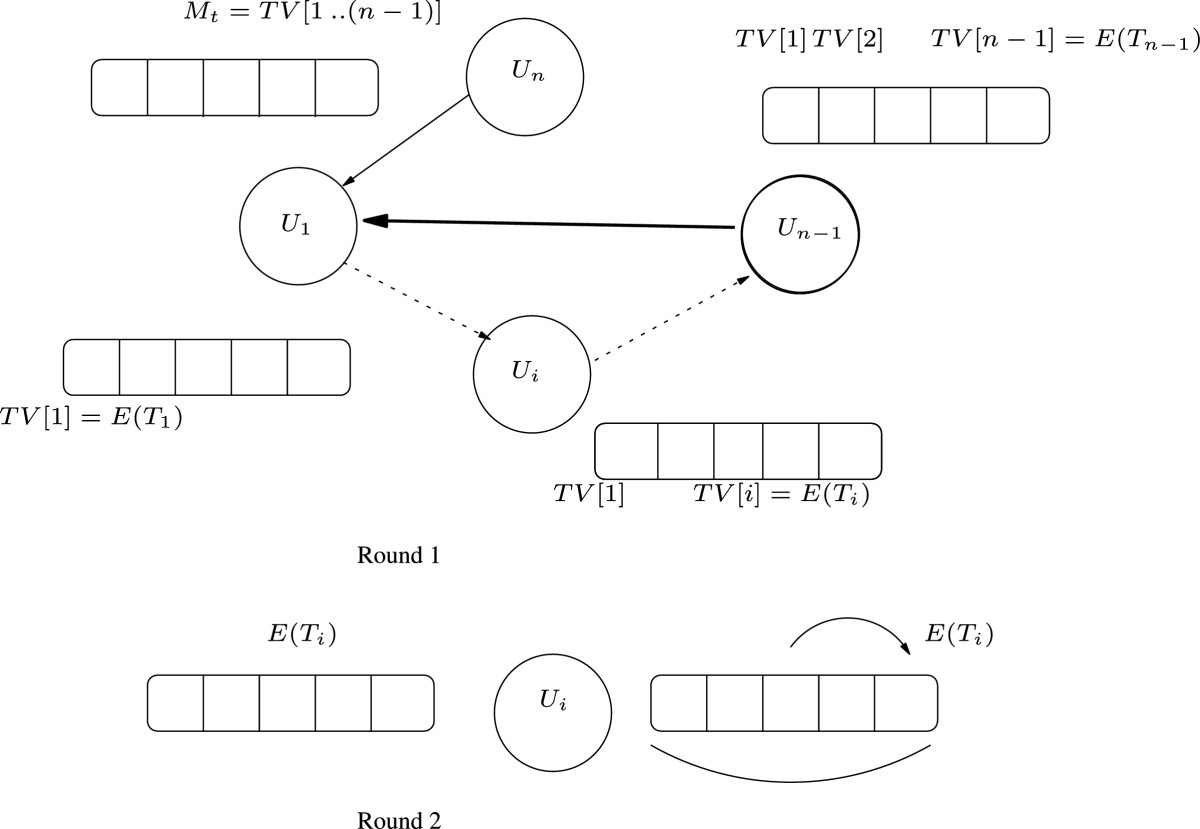 https://static-content.springer.com/image/art%3A10.1186%2F2196-064X-1-8/MediaObjects/40493_2013_Article_6_Fig1_HTML.jpg