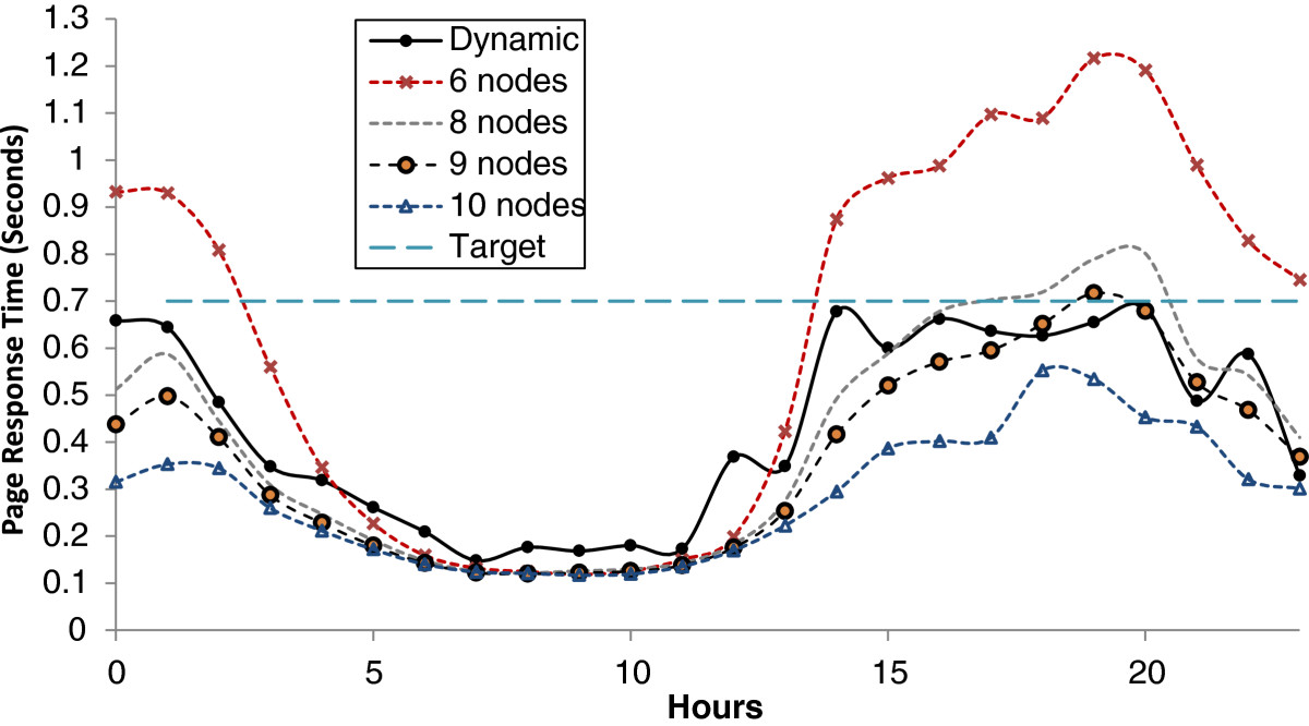 https://static-content.springer.com/image/art%3A10.1186%2F2196-1115-1-4/MediaObjects/40537_2013_Article_3_Fig10_HTML.jpg