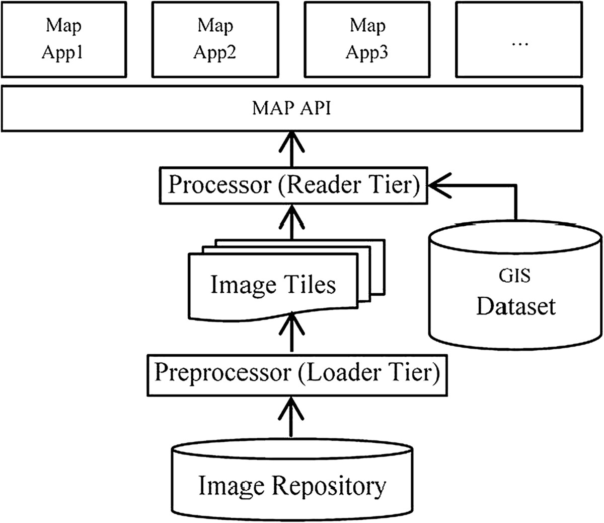 https://static-content.springer.com/image/art%3A10.1186%2F2196-1115-1-4/MediaObjects/40537_2013_Article_3_Fig1_HTML.jpg