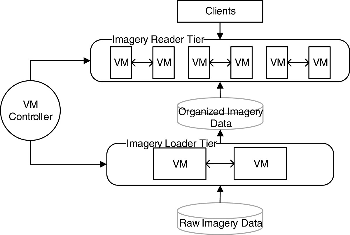 https://static-content.springer.com/image/art%3A10.1186%2F2196-1115-1-4/MediaObjects/40537_2013_Article_3_Fig2_HTML.jpg