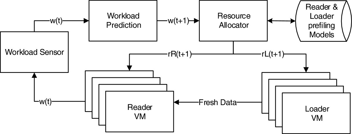 https://static-content.springer.com/image/art%3A10.1186%2F2196-1115-1-4/MediaObjects/40537_2013_Article_3_Fig5_HTML.jpg