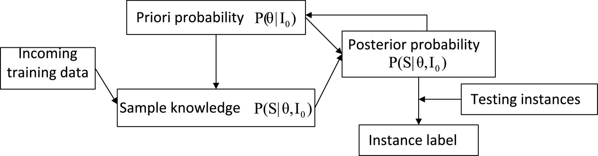 https://static-content.springer.com/image/art%3A10.1186%2F2196-1115-1-5/MediaObjects/40537_2013_Article_7_Fig4_HTML.jpg